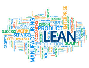 Lean Manufacturing Tag Cloud