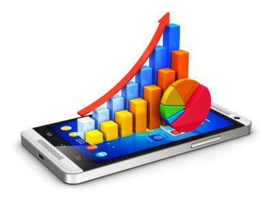 KPI Fire Charts on Phone