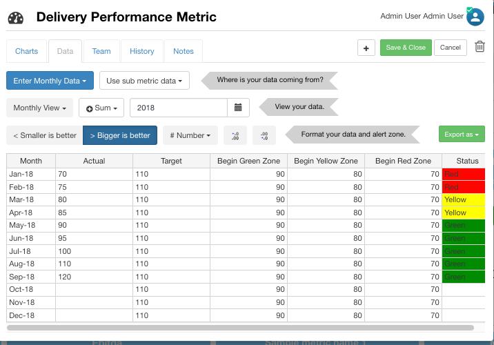 Metric-data-template