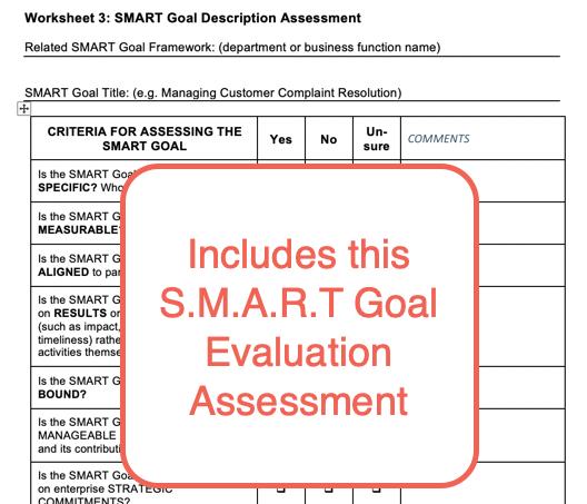 SMART Goal Assessment