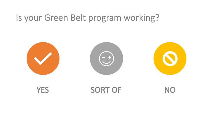 Is your Green Belt program working?