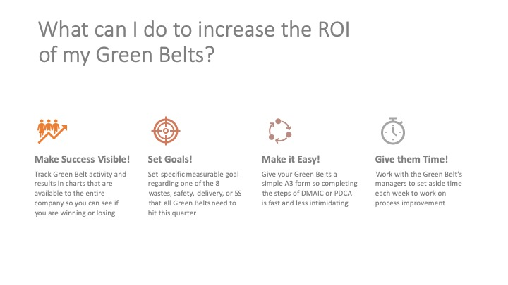 Increase the ROI of my Lean Six Sigma Green Belts